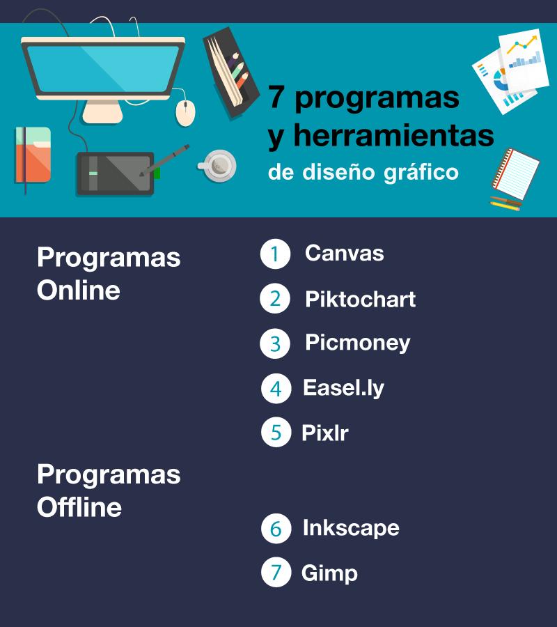 7 herramientas de diseño gráfico Valencia online y offline2