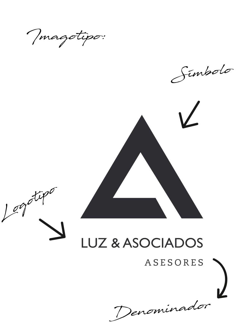 Diseño identidad corporativa por agencia diseño gráfico